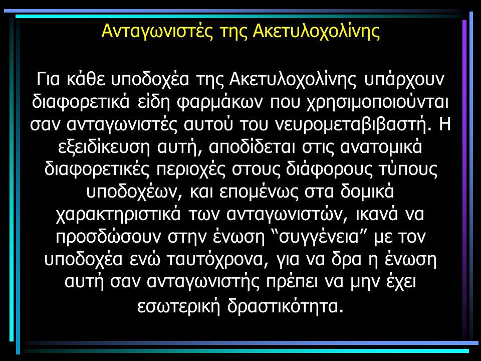 Ανταγωνιστές της Ακετυλοχολίνης Για κάθε υποδοχέα της Ακετυλοχολίνης υπάρχουν διαφορετικά είδη φαρμάκων που χρησιμοποιούνται σαν ανταγωνιστές αυτού του νευρομεταβιβαστή.