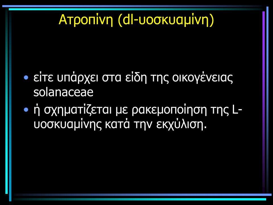 Ατροπίνη (dl-υοσκυαμίνη)