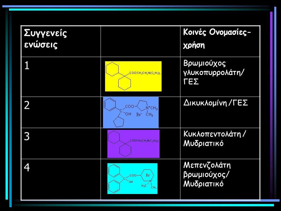 1 2 3 4 Συγγενείς ενώσεις Κοινές Ονομασίες-χρήση
