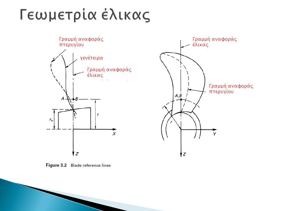 Γεωμετρία έλικας Γραμμή αναφοράς πτερυγίου Γραμμή αναφοράς έλικας