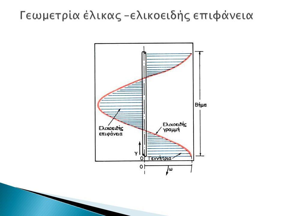 Γεωμετρία έλικας –ελικοειδής επιφάνεια