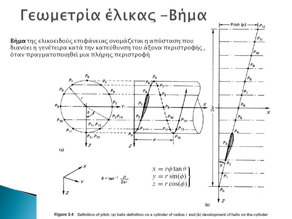 Γεωμετρία έλικας -Βήμα