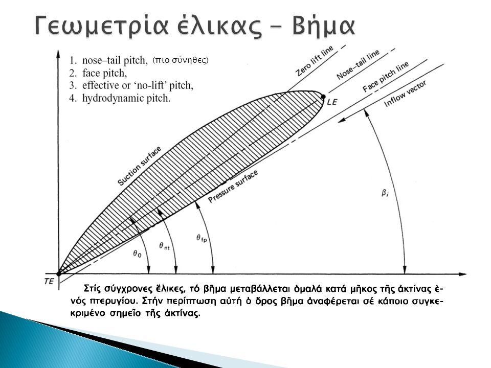 Γεωμετρία έλικας - Βήμα
