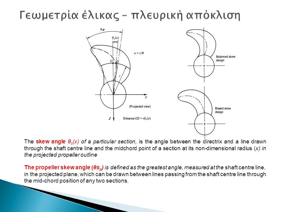 Γεωμετρία έλικας – πλευρική απόκλιση