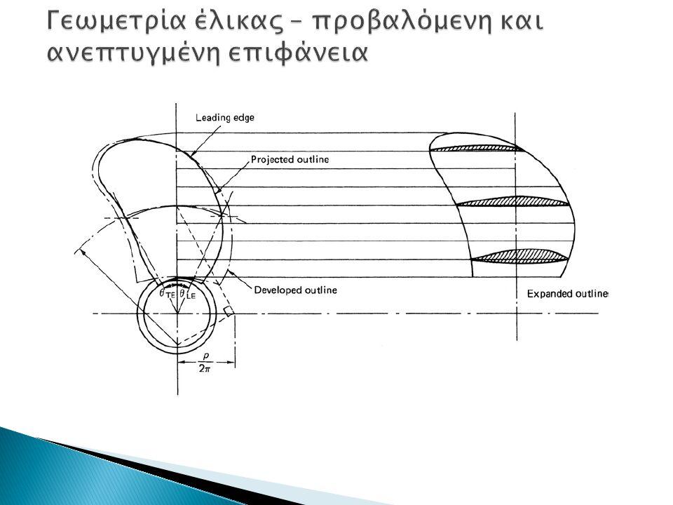 Γεωμετρία έλικας – προβαλόμενη και ανεπτυγμένη επιφάνεια
