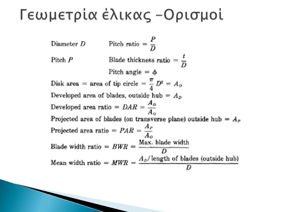 Γεωμετρία έλικας -Ορισμοί
