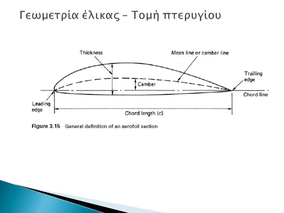 Γεωμετρία έλικας – Τομή πτερυγίου