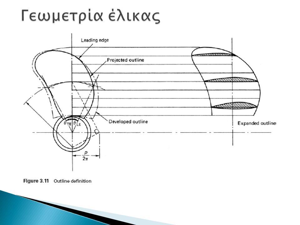 Γεωμετρία έλικας