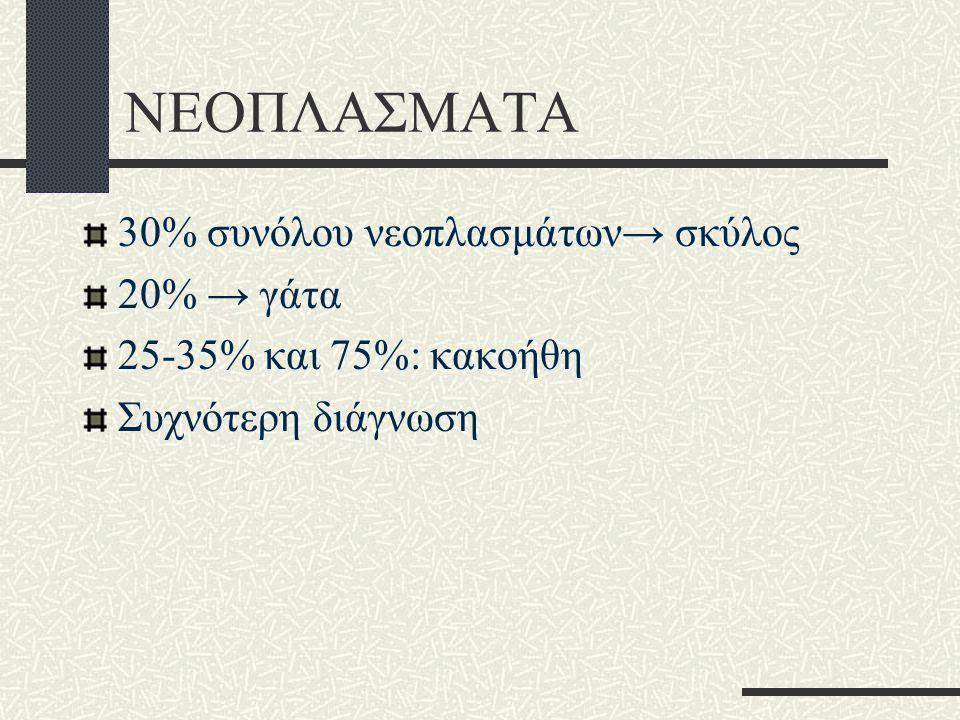 ΝΕΟΠΛΑΣΜΑΤΑ 30% συνόλου νεοπλασμάτων→ σκύλος 20% → γάτα