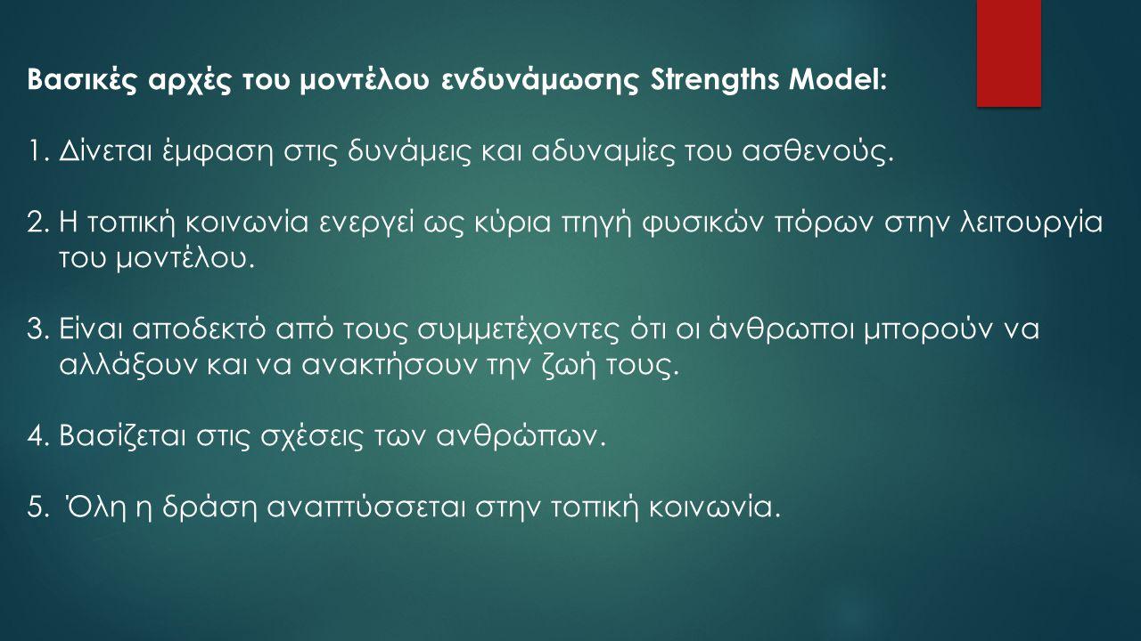 Βασικές αρχές του μοντέλου ενδυνάμωσης Strengths Model: