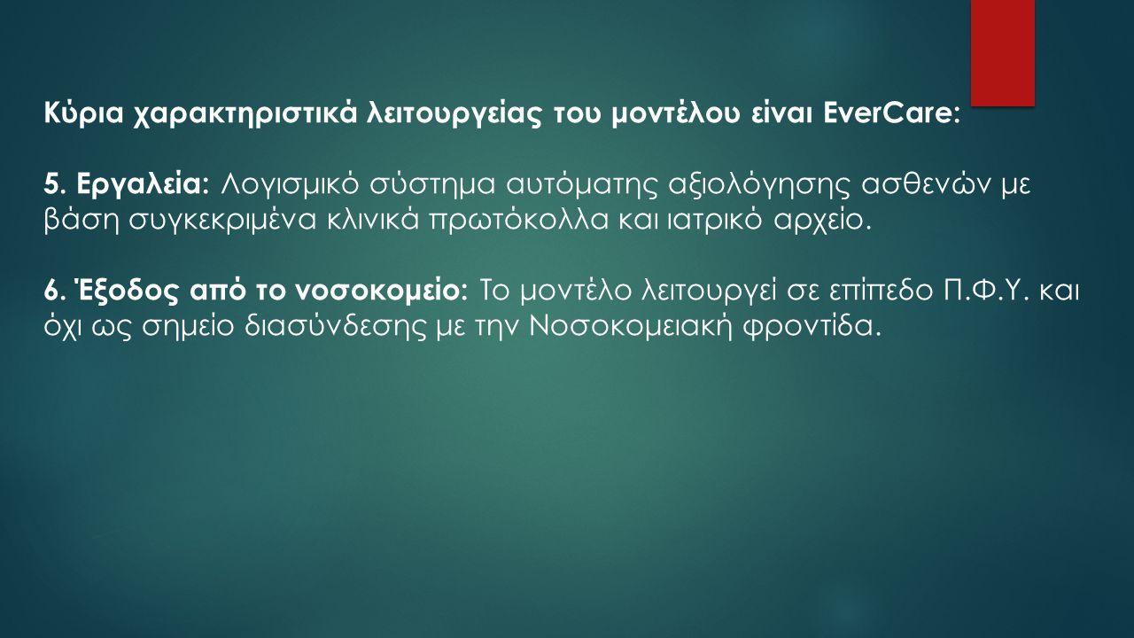 Κύρια χαρακτηριστικά λειτουργείας του μοντέλου είναι EverCare: