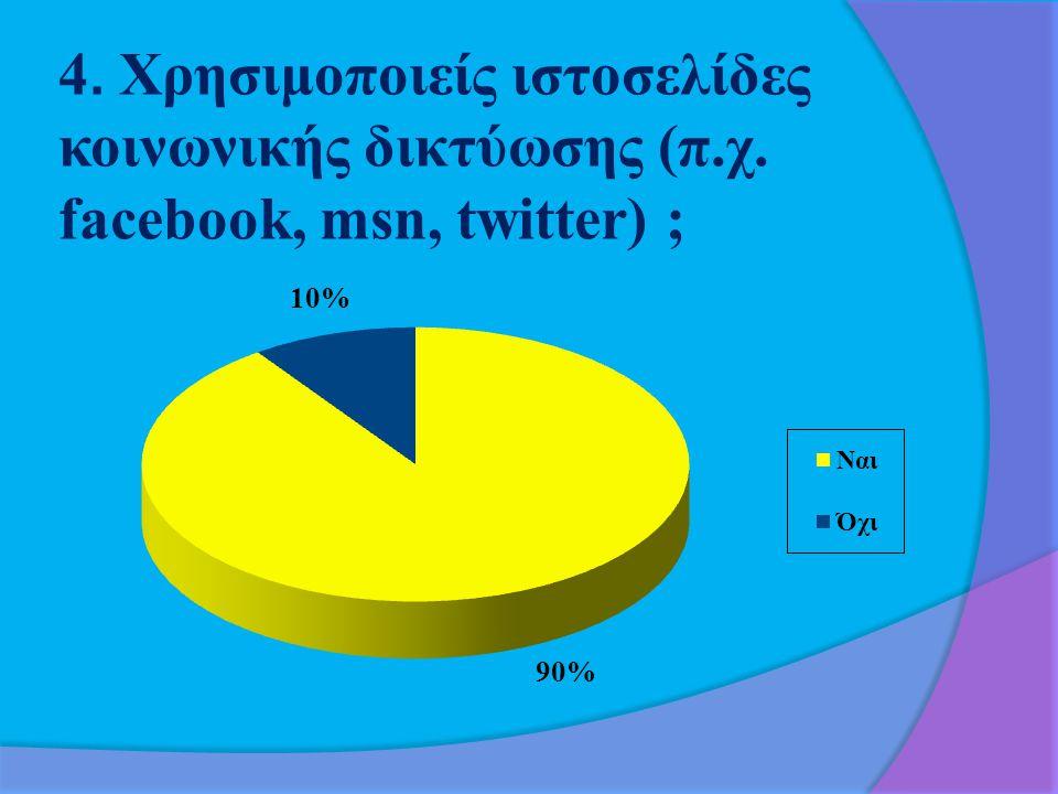 4. Χρησιμοποιείς ιστοσελίδες κοινωνικής δικτύωσης (π. χ