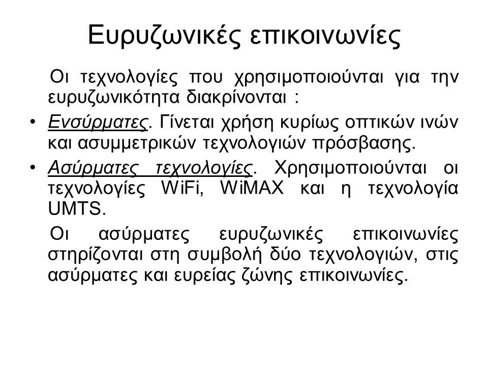 Ευρυζωνικές επικοινωνίες