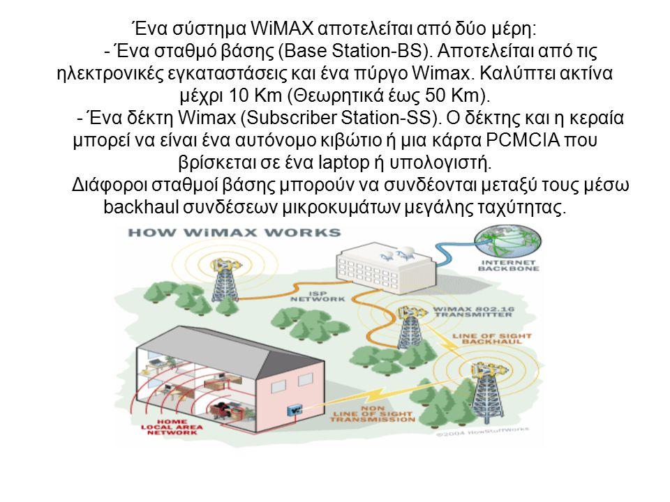 Ένα σύστημα WiMAX αποτελείται από δύο μέρη: - Ένα σταθμό βάσης (Base Station-BS).