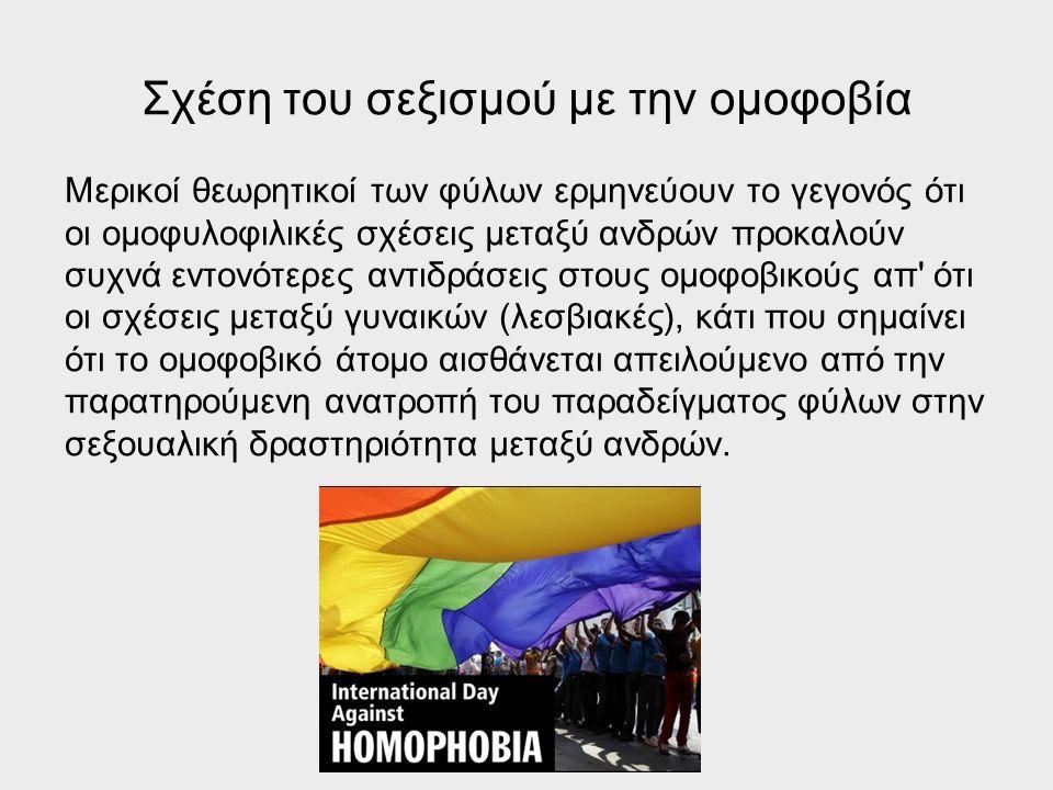 Σχέση του σεξισμού με την ομοφοβία