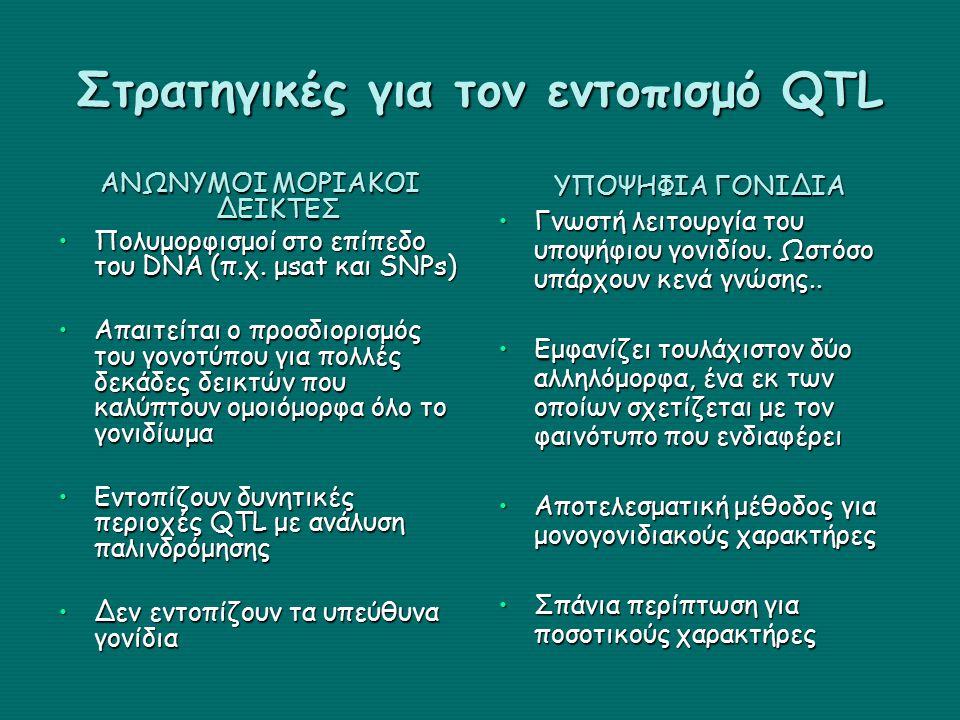 Στρατηγικές για τον εντοπισμό QTL
