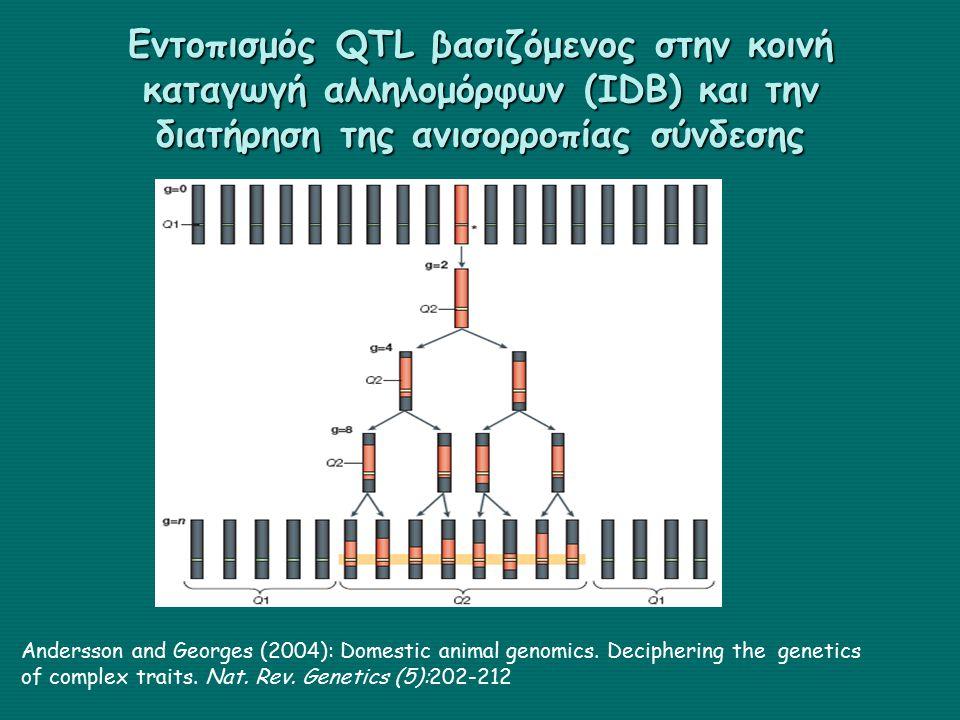 Εντοπισμός QTL βασιζόμενος στην κοινή καταγωγή αλληλομόρφων (IDB) και την διατήρηση της ανισορροπίας σύνδεσης