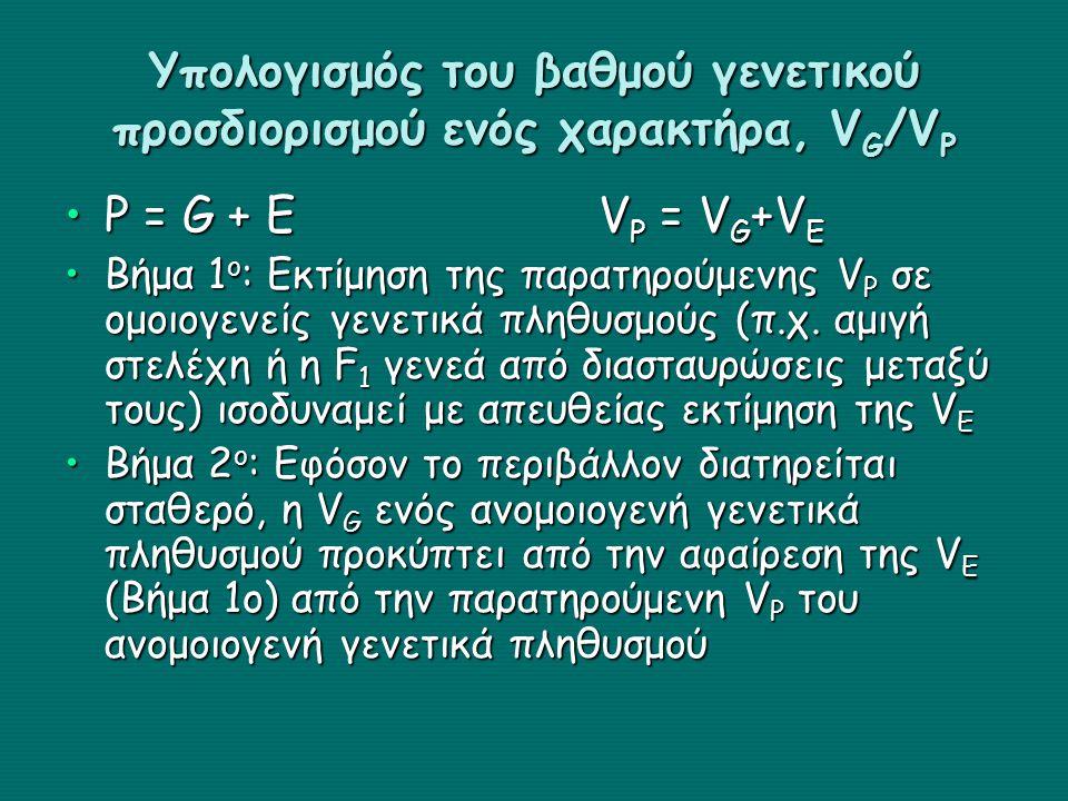 Υπολογισμός του βαθμού γενετικού προσδιορισμού ενός χαρακτήρα, VG/VP