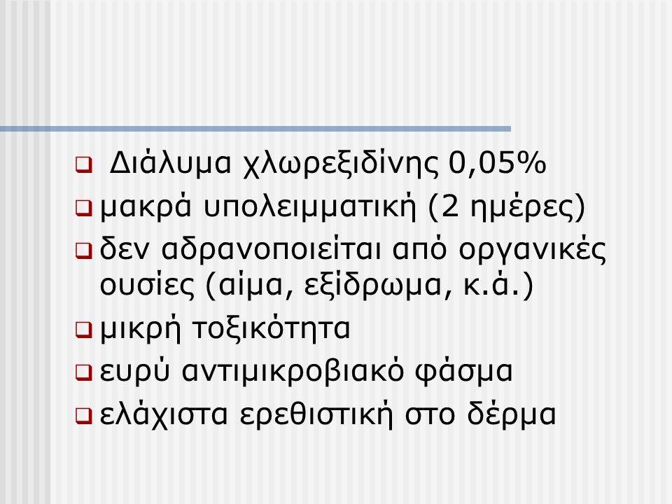 Διάλυμα χλωρεξιδίνης 0,05%