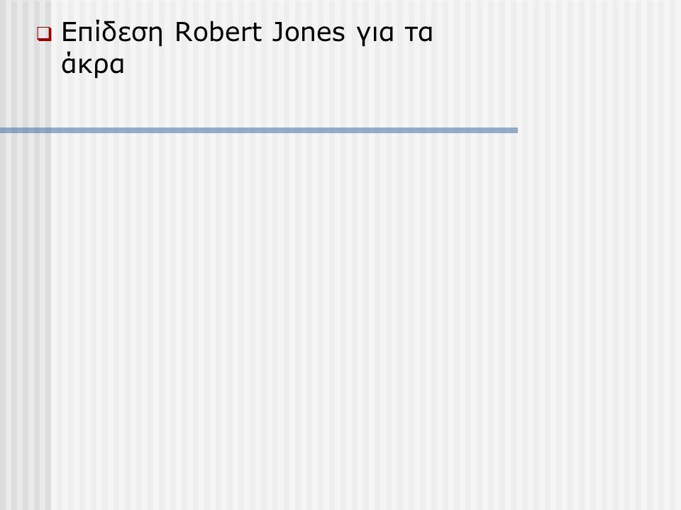 Επίδεση Robert Jones για τα άκρα