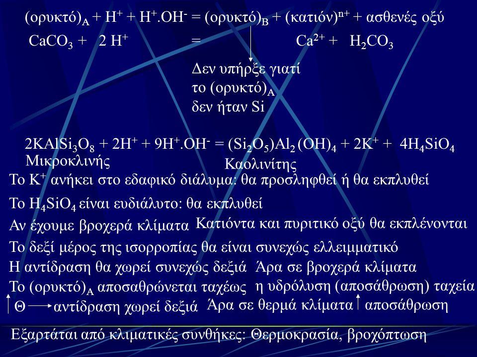 (ορυκτό)Α + H+ + Η+.ΟΗ- = (ορυκτό)B + (κατιόν)n+ + ασθενές οξύ. CaCO3 + 2 H+ = Ca2+ + H2CO3.