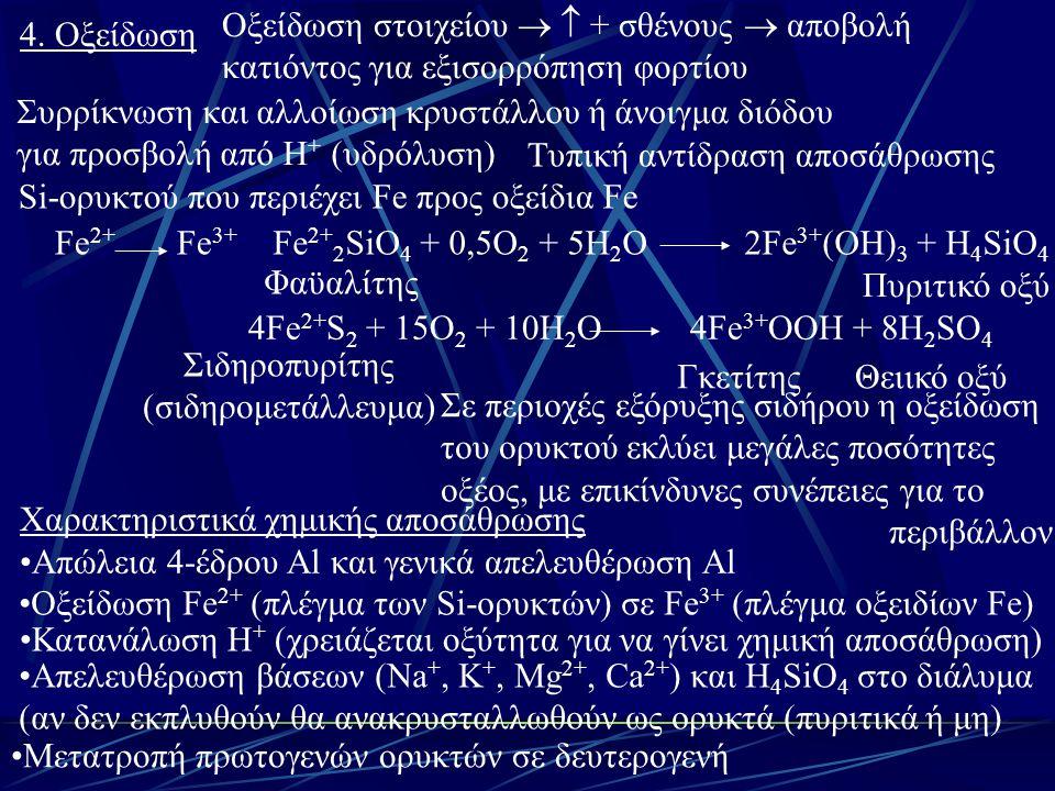 Οξείδωση στοιχείου   + σθένους  αποβολή