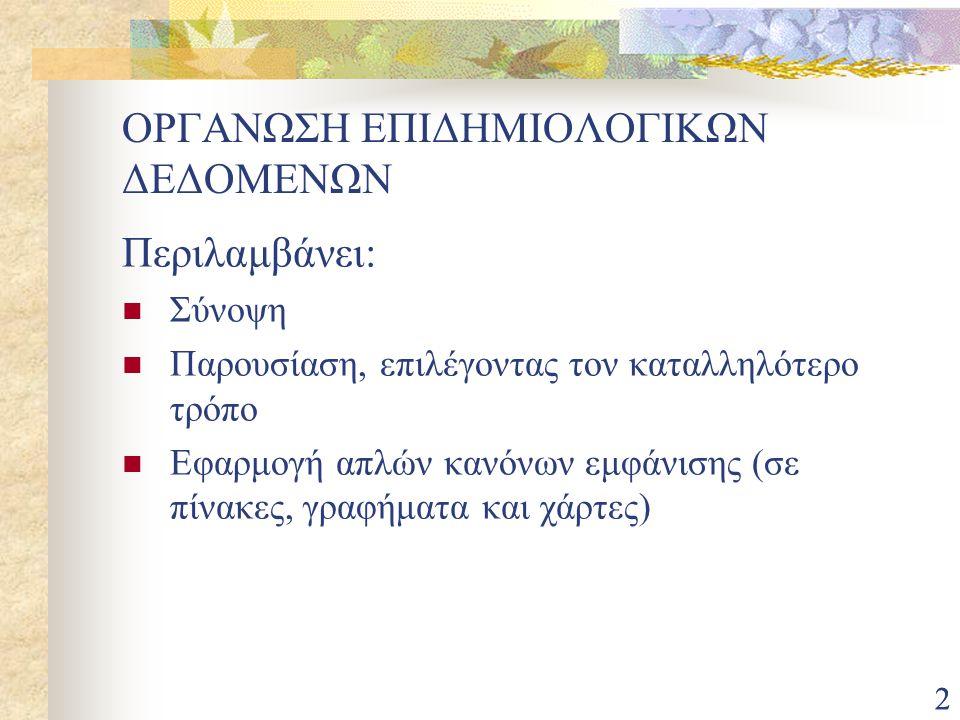 ΟΡΓΑΝΩΣΗ ΕΠΙΔΗΜΙΟΛΟΓΙΚΩΝ ΔΕΔΟΜΕΝΩΝ