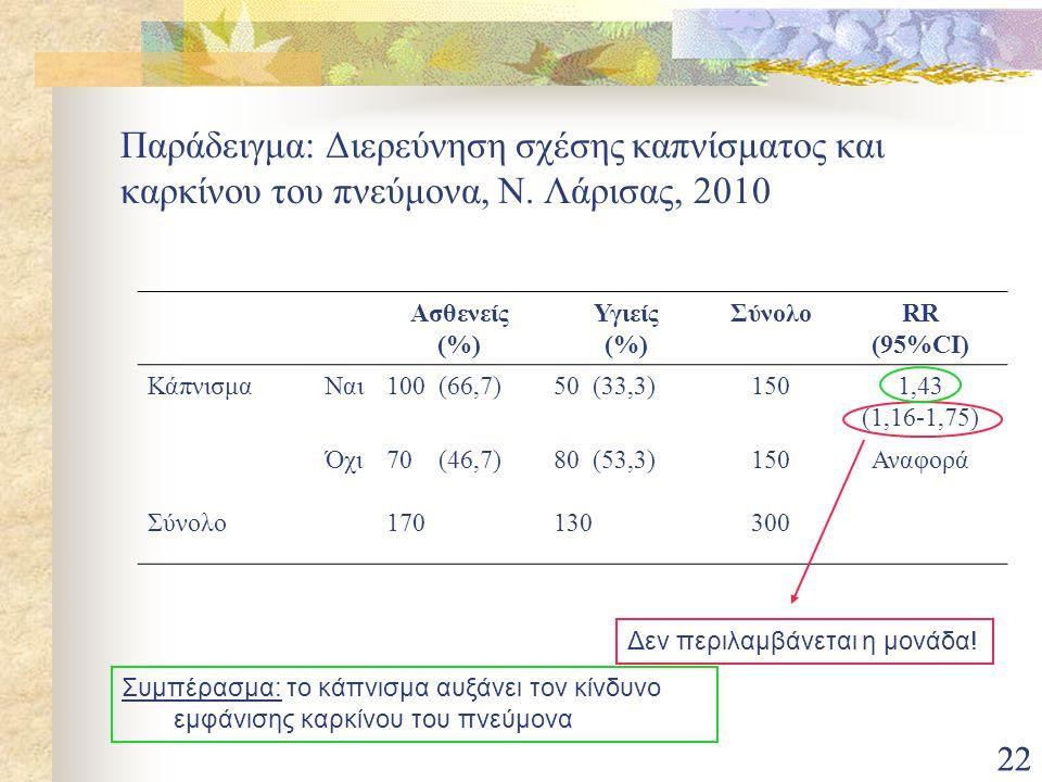 Παράδειγμα: Διερεύνηση σχέσης καπνίσματος και καρκίνου του πνεύμονα, Ν