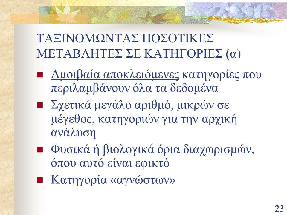 ΤΑΞΙΝΟΜΩΝΤΑΣ ΠΟΣΟΤΙΚΕΣ ΜΕΤΑΒΛΗΤΕΣ ΣΕ ΚΑΤΗΓΟΡΙΕΣ (α)