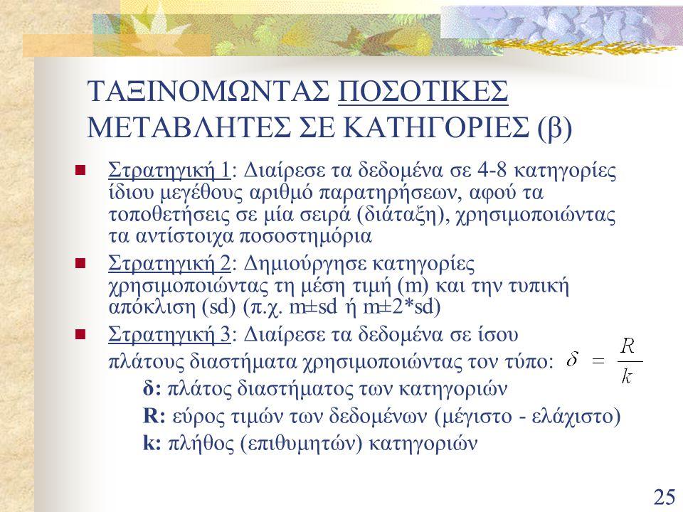 ΤΑΞΙΝΟΜΩΝΤΑΣ ΠΟΣΟΤΙΚΕΣ ΜΕΤΑΒΛΗΤΕΣ ΣΕ ΚΑΤΗΓΟΡΙΕΣ (β)