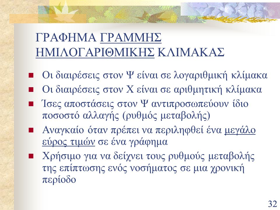 ΓΡΑΦΗΜΑ ΓΡΑΜΜΗΣ ΗΜΙΛΟΓΑΡΙΘΜΙΚΗΣ ΚΛΙΜΑΚΑΣ