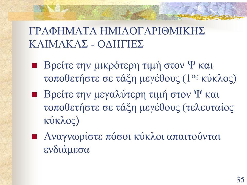 ΓΡΑΦΗΜΑΤΑ ΗΜΙΛΟΓΑΡΙΘΜΙΚΗΣ ΚΛΙΜΑΚΑΣ - ΟΔΗΓΙΕΣ