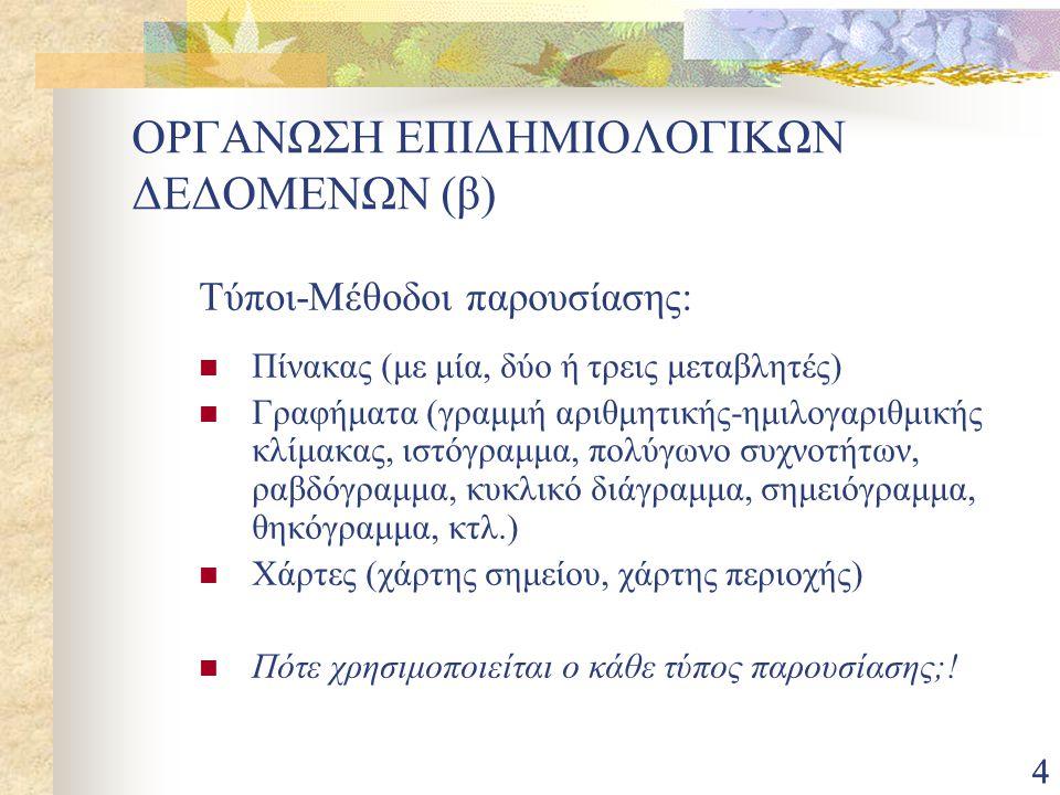 ΟΡΓΑΝΩΣΗ ΕΠΙΔΗΜΙΟΛΟΓΙΚΩΝ ΔΕΔΟΜΕΝΩΝ (β)