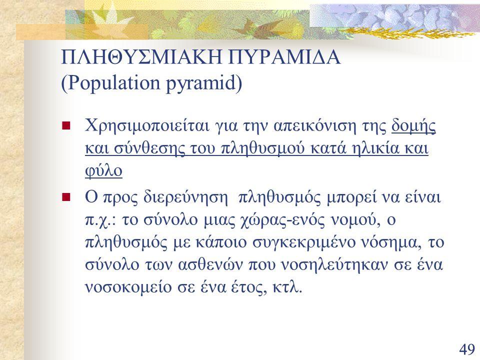 ΠΛΗΘΥΣΜΙΑΚΗ ΠΥΡΑΜΙΔΑ (Population pyramid)