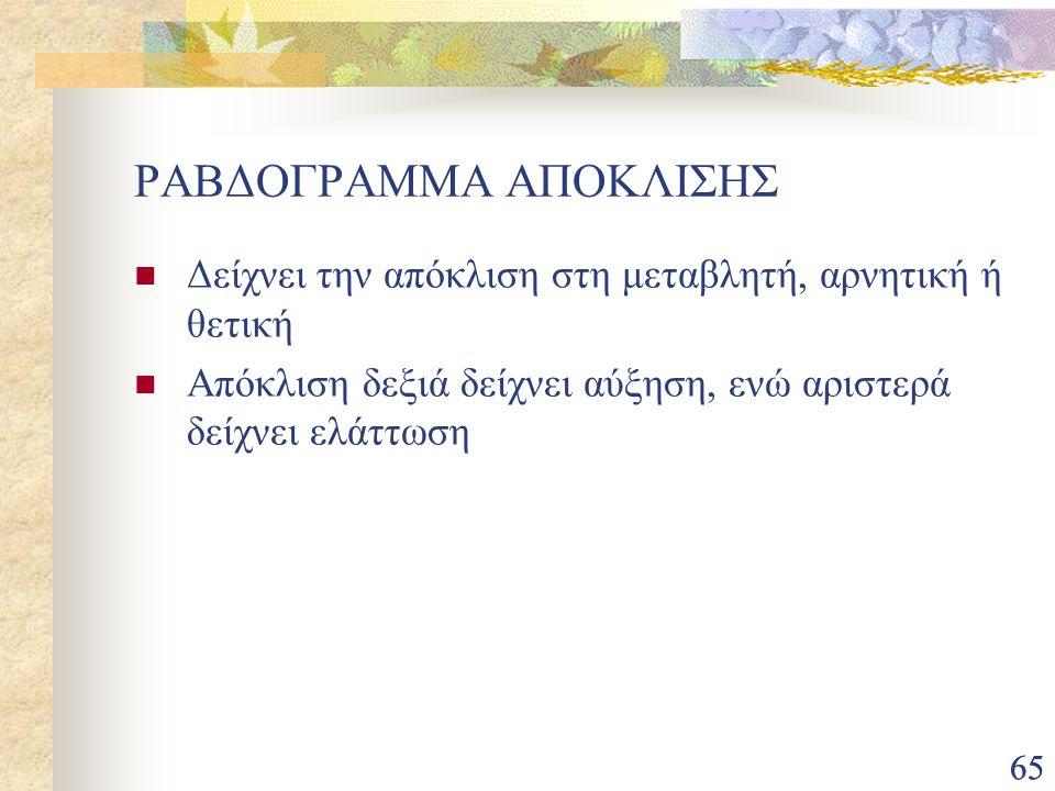 ΡΑΒΔΟΓΡΑΜΜΑ ΑΠΟΚΛΙΣΗΣ
