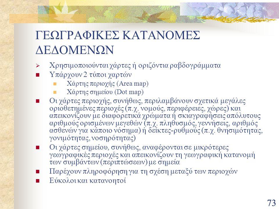 ΓΕΩΓΡΑΦΙΚΕΣ ΚΑΤΑΝΟΜΕΣ ΔΕΔΟΜΕΝΩΝ