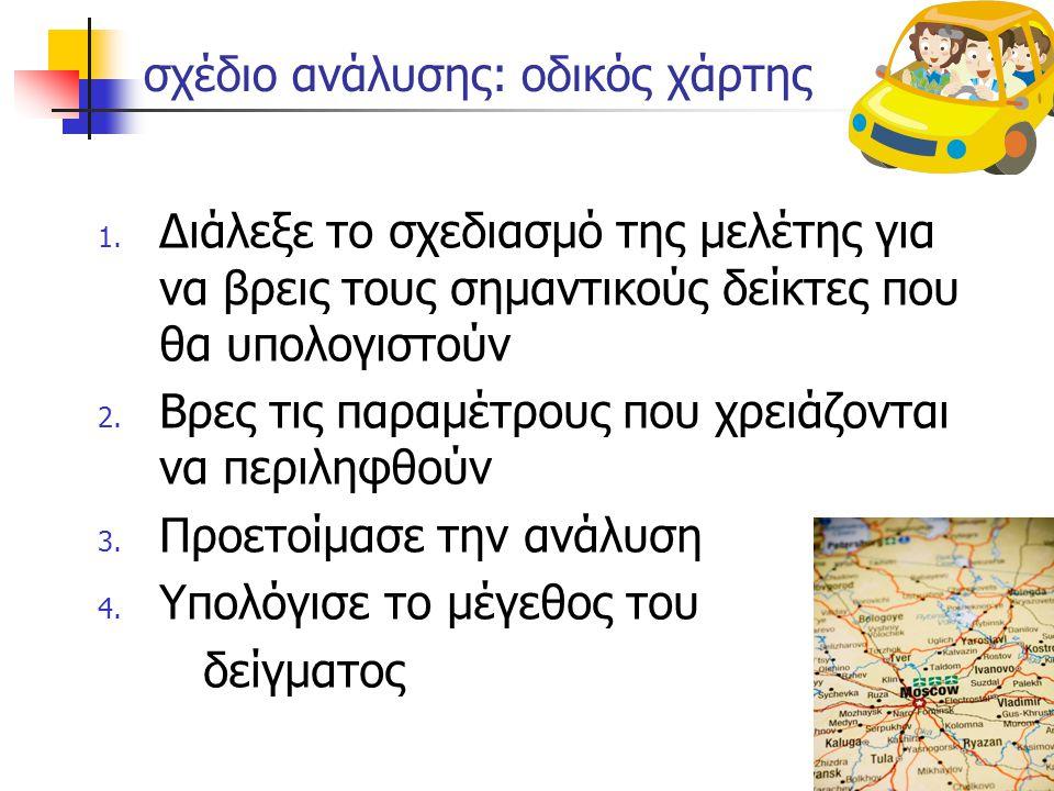 σχέδιο ανάλυσης: οδικός χάρτης
