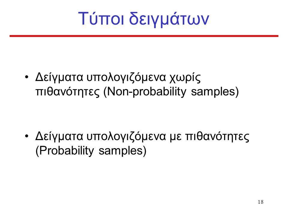 Τύποι δειγμάτων Δείγματα υπολογιζόμενα χωρίς πιθανότητες (Non-probability samples) Δείγματα υπολογιζόμενα με πιθανότητες (Probability samples)
