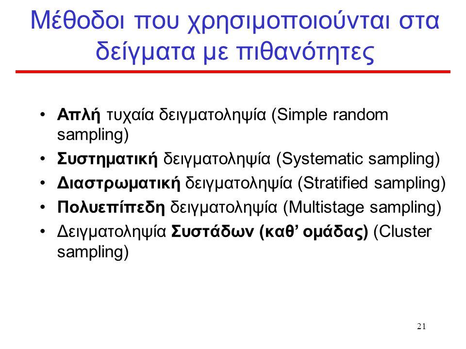 Μέθοδοι που χρησιμοποιούνται στα δείγματα με πιθανότητες