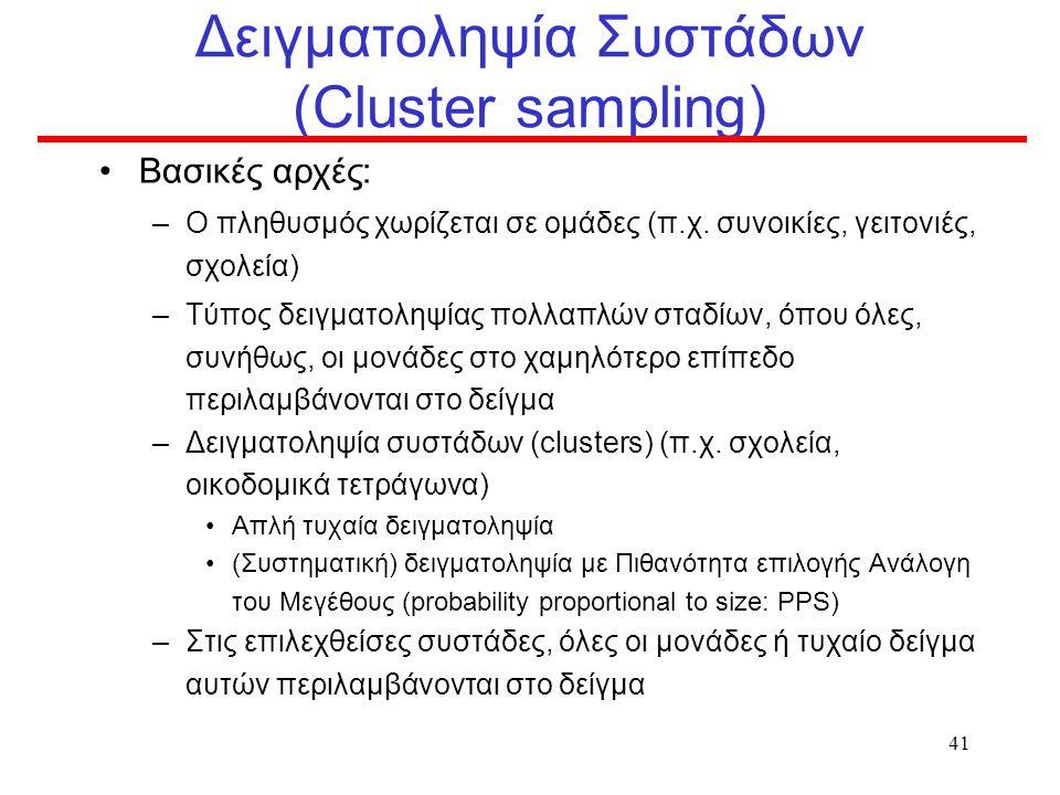 Δειγματοληψία Συστάδων (Cluster sampling)