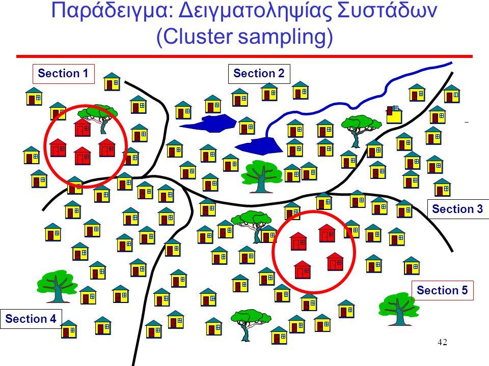 Παράδειγμα: Δειγματοληψίας Συστάδων (Cluster sampling)