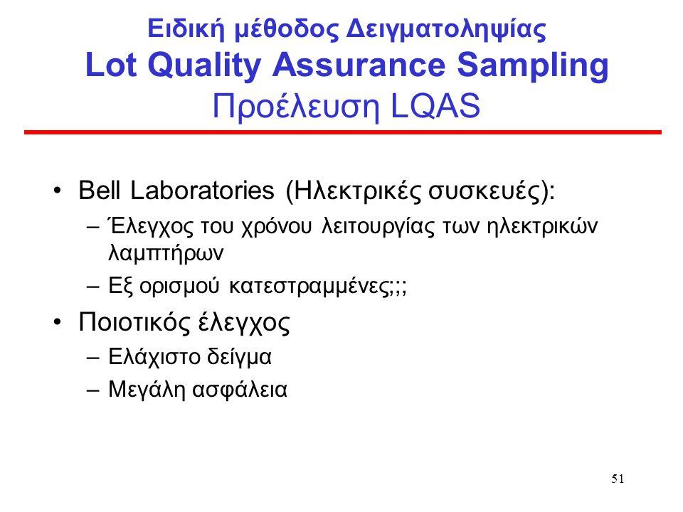 Bell Laboratories (Ηλεκτρικές συσκευές):