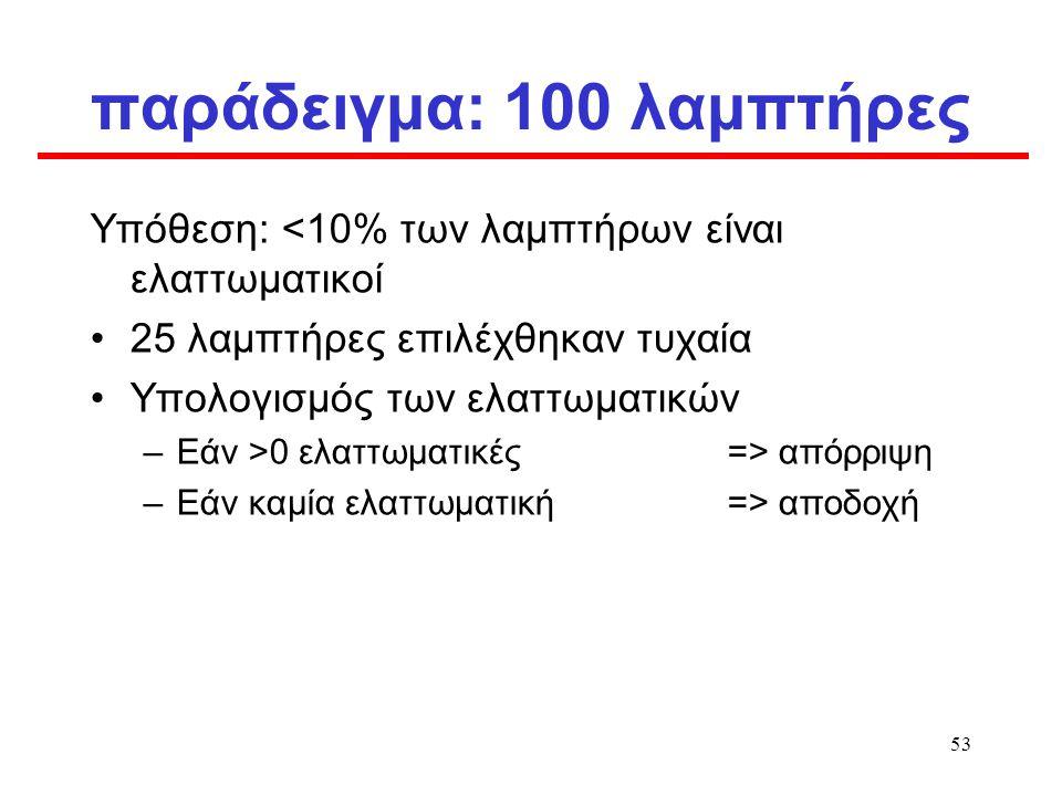 παράδειγμα: 100 λαμπτήρες