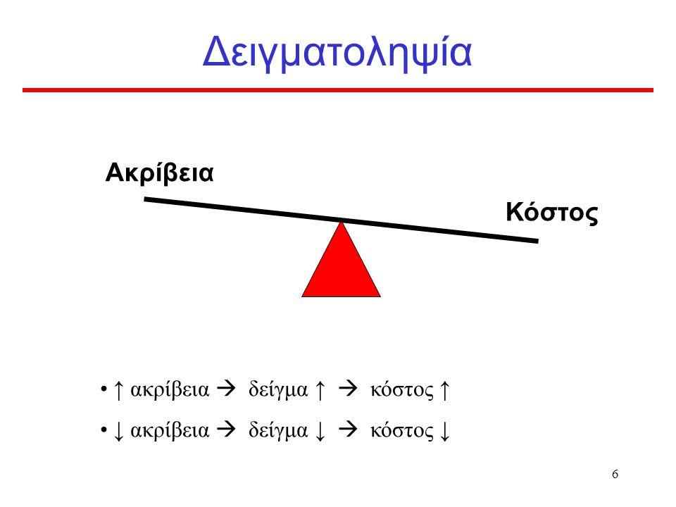Δειγματοληψία Ακρίβεια Κόστος ↑ ακρίβεια  δείγμα ↑  κόστος ↑