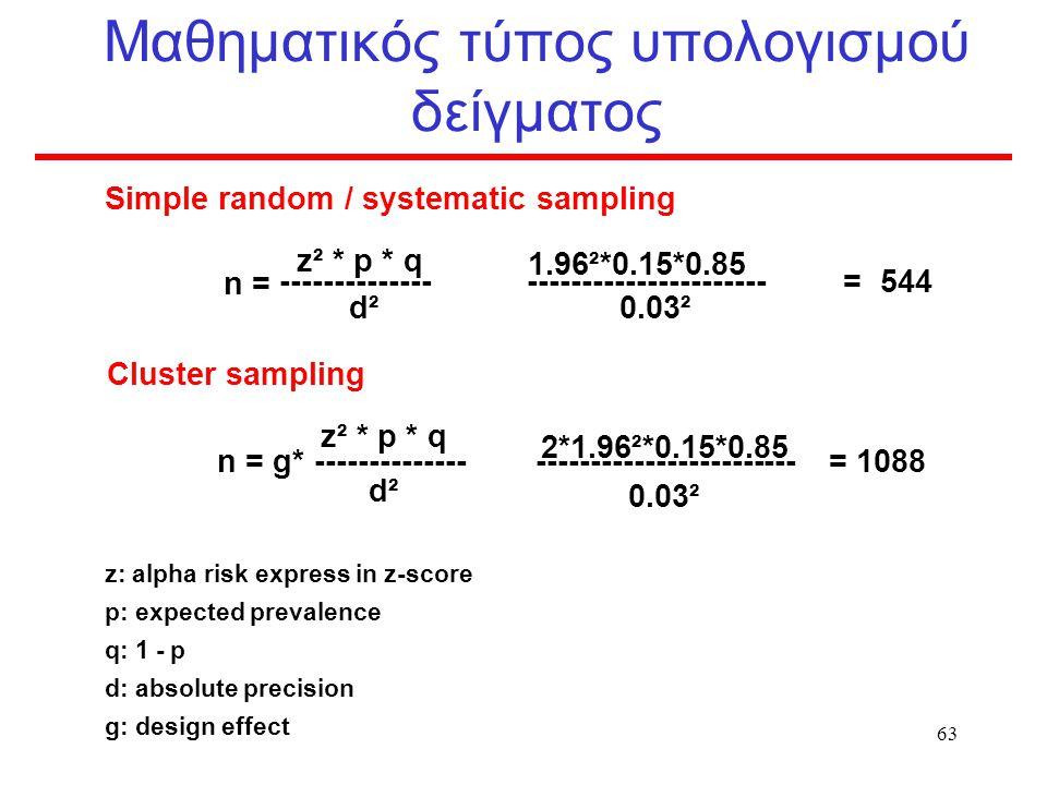 Μαθηματικός τύπος υπολογισμού δείγματος