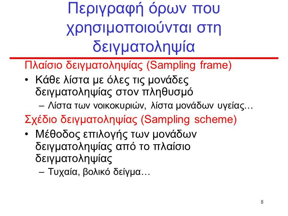 Περιγραφή όρων που χρησιμοποιούνται στη δειγματοληψία
