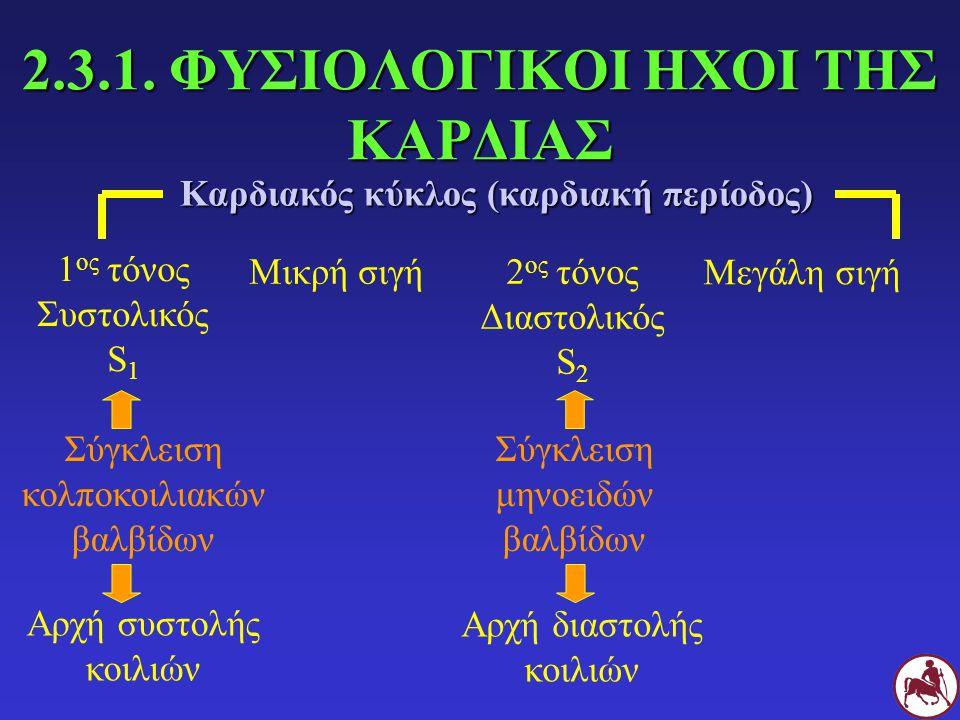 2.3.1. ΦΥΣΙΟΛΟΓΙΚΟΙ ΗΧΟΙ ΤΗΣ ΚΑΡΔΙΑΣ