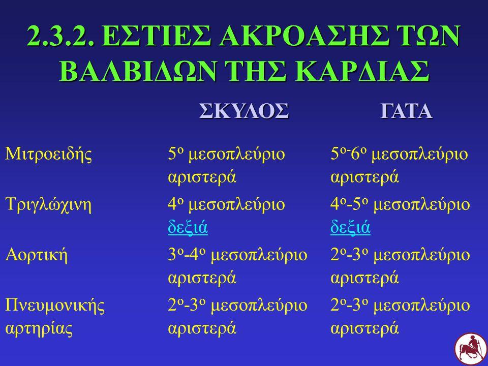 2.3.2. ΕΣΤΙΕΣ ΑΚΡΟΑΣΗΣ ΤΩΝ ΒΑΛΒΙΔΩΝ ΤΗΣ ΚΑΡΔΙΑΣ