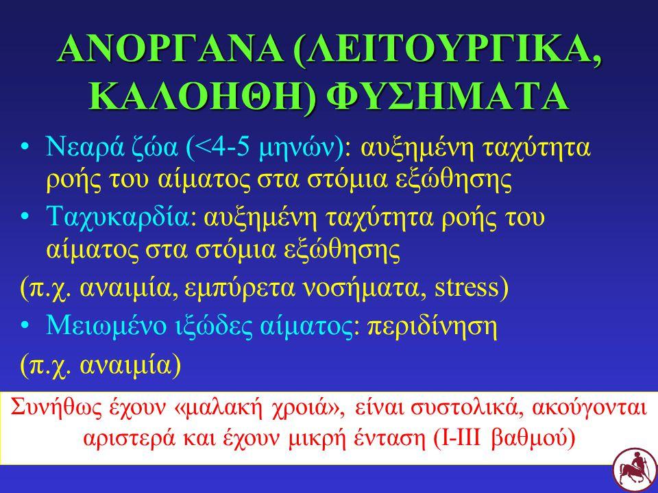 ΑΝΟΡΓΑΝΑ (ΛΕΙΤΟΥΡΓΙΚΑ, ΚΑΛΟΗΘΗ) ΦΥΣΗΜΑΤΑ