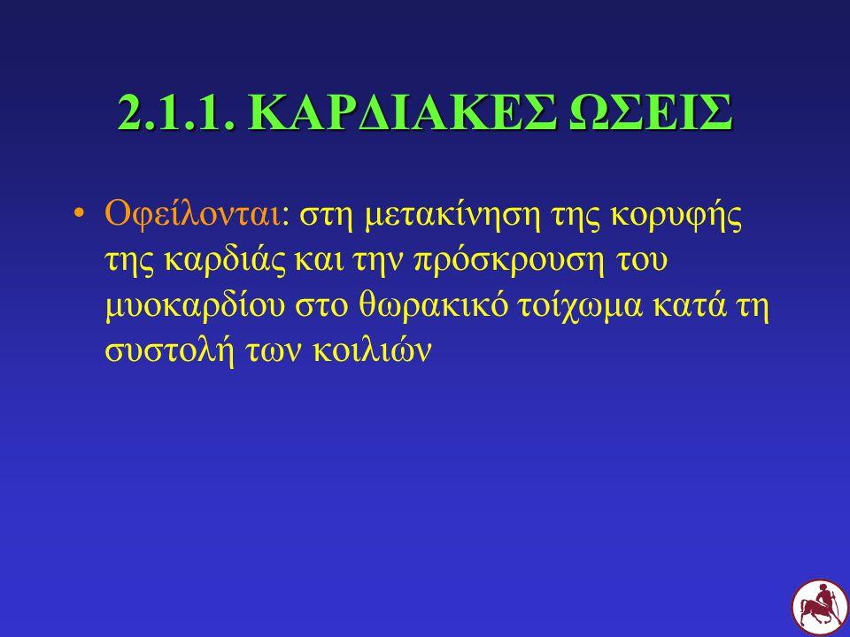 2.1.1. ΚΑΡΔΙΑΚΕΣ ΩΣΕΙΣ